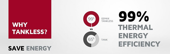 eemax tankless water heater save energy
