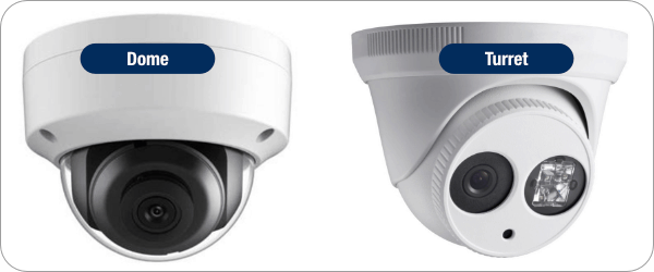 Dome Camera for Securit