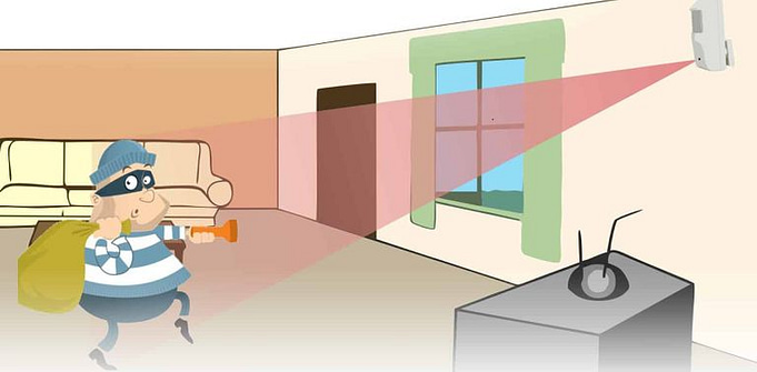 Should you hide your CCTV